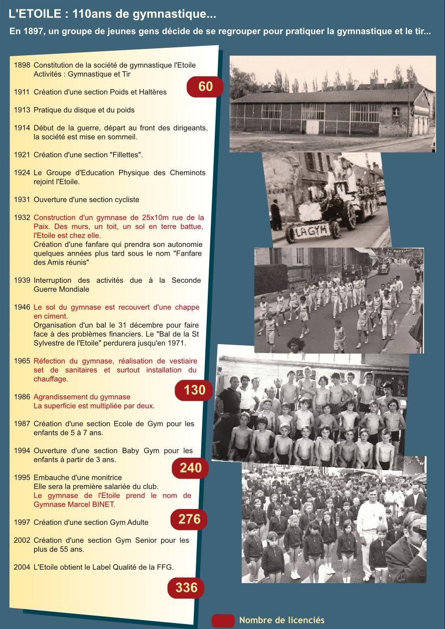 histoire du club enimage